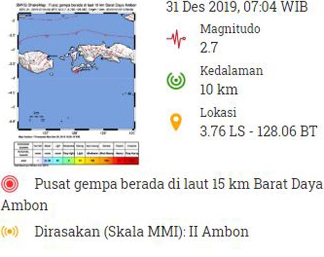 Gempa magnitudo 2,7 guncang Ambon, Selasa (31/12/2019) pagi. (Foto: BMKG)