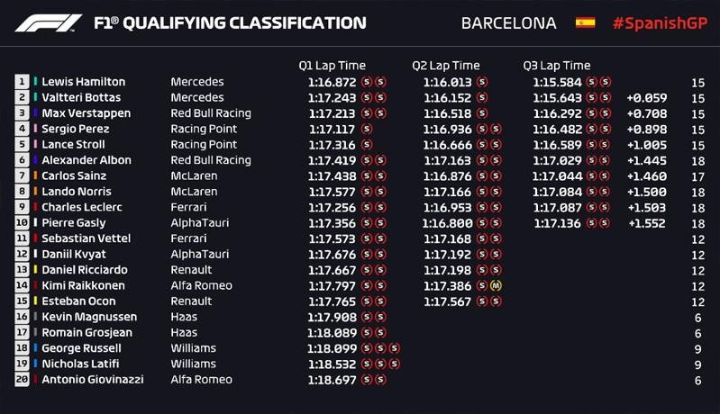 Pembalap Mercedes, Lewis Hamilton (Foto: Crash)