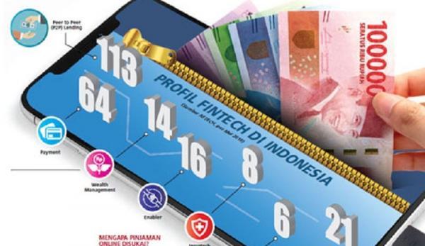 Simak, Ini Daftar Terbaru 158 Fintech yang Resmi Terdaftar dan Berizin di OJK