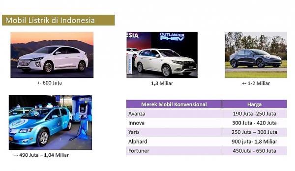 77 List Mobil Listrik Di Indonesia HD Terbaru