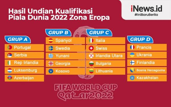 Infografis Hasil Undian Kualifikasi Piala Dunia 2022 Zona Eropa