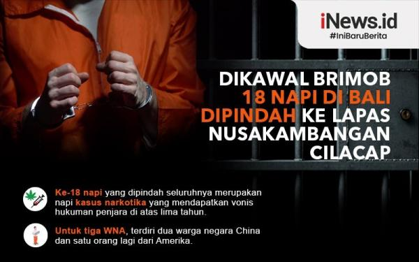 Infografis Napi Narkoba di Bali Digiring ke Nusakambangan