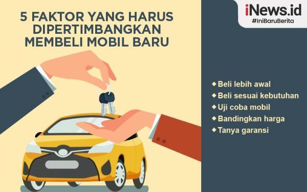 Infografis 5 Faktor Harus Dipertimbangkan Sebelum Membeli Mobil Baru