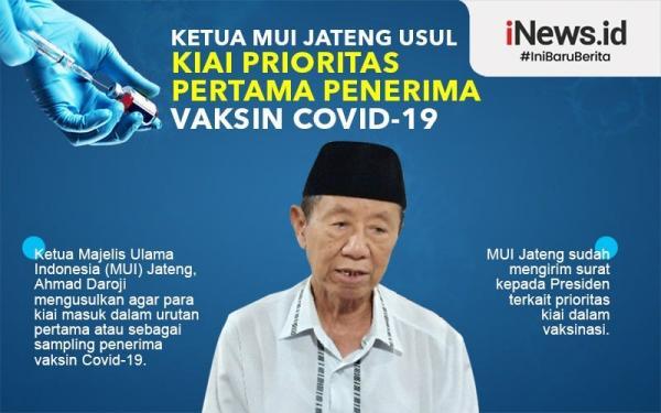 Infografis Ketua MUI Jateng Usul Kiai Prioritas Pertama Penerima Vaksin Covid-19
