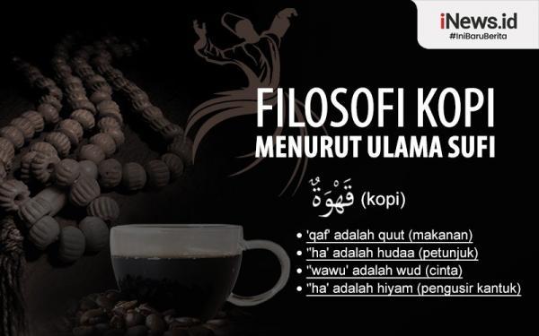 Infografis Filosofi Kopi versi Ulama Sufi