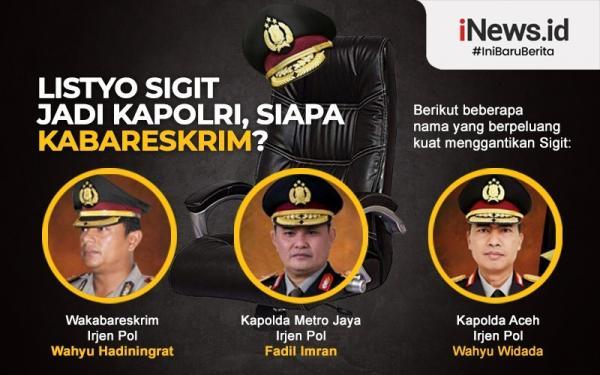 Infografis Listyo Sigit Kapolri, Siapa Kabareskrim?