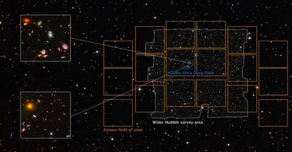 Teleskop Luar Angkasa Roman Bakal Lebih Hebat Mengambil Gambar Dibanding Hubble