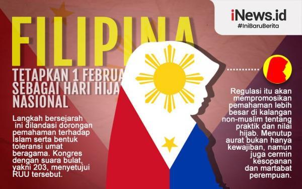 Infografis Filipina Tetapkan 1 Februari Hari Hijab Nasional