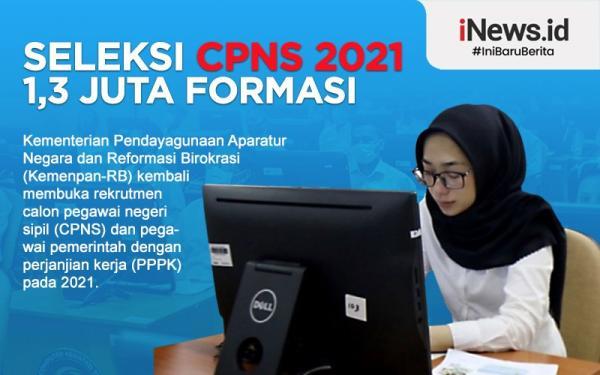 Berkas 4.233 Pendaftar CPNS di Cimahi Diverifikasi Administrasi, Ini Hasilnya
