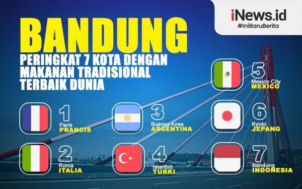 Infografis Bandung Surga Kuliner Tradisional Terenak