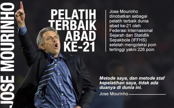 Infografis Jose Mourinho Pelatih Terbaik Abad ke-21