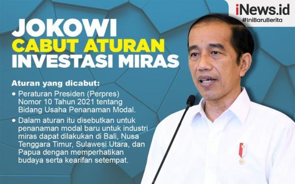 Infografis Jokowi Cabut Aturan Investasi Miras