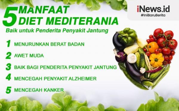 Infografis Mengenal Diet Mediterania