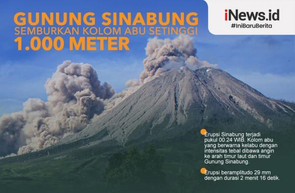Infografis Gunung Sinabung Semburkan Kolom Abu Setinggi 1.000 Meter