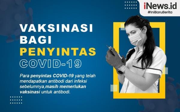 Infografis Vaksinasi bagi Penyintas Covid-19
