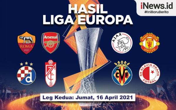 Infografis Hasil Lengkap Liga Europa: Arsenal dan MU Kompak ke Semifinal
