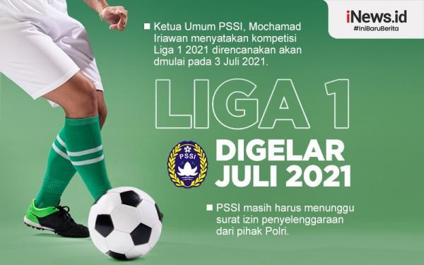 Infografis PSSI Berencana Gelar Liga 1 pada 3 Juli 2021