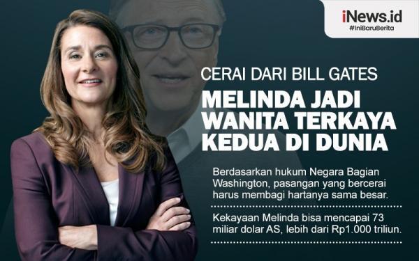 Infografis Melinda Gates Perempuan Terkaya ke-2 di Dunia