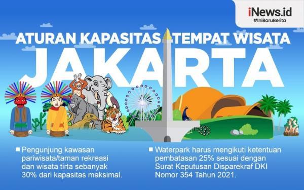 Infografis Aturan Wisata di Jakarta saat Libur Lebaran 2021