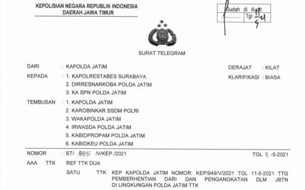 Kasat Narkoba Polrestabes Surabaya Memo Dicopot, Diduga Terkait Kasus Polisi Pesta Sabu