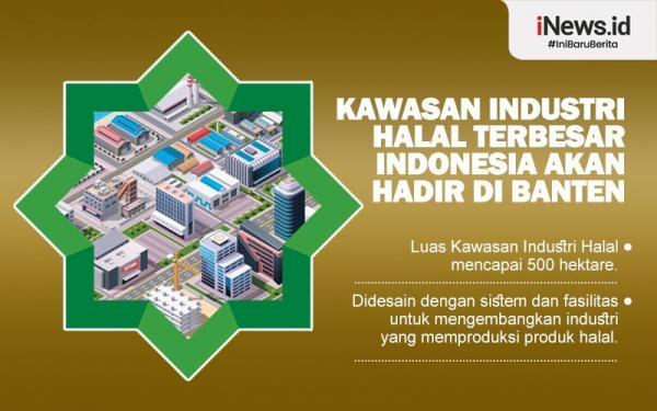 Infografis Kawasan Industri Halal Terbesar di Indonesia