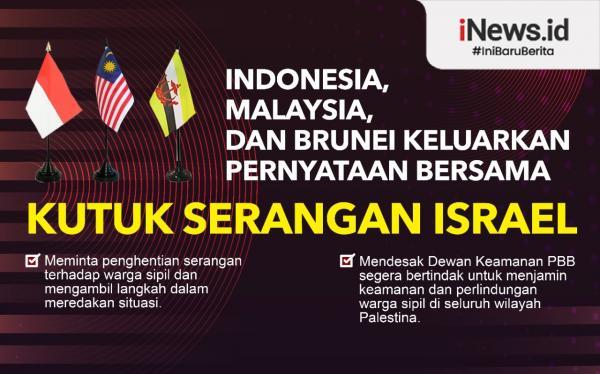 Infografis Pernyataan Bersama RI, Malaysia dan Brunei Kutuk Serangan Israel