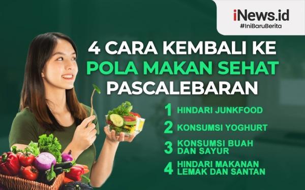 Infografis Pola Makan Sehat usai Lebaran, Kurangi Santan