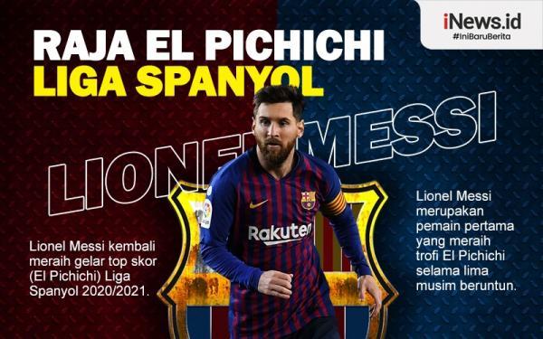 Infografis Lionel Messi Raih Gelar Top Skor Liga Spanyol 5 Kali Beruntun