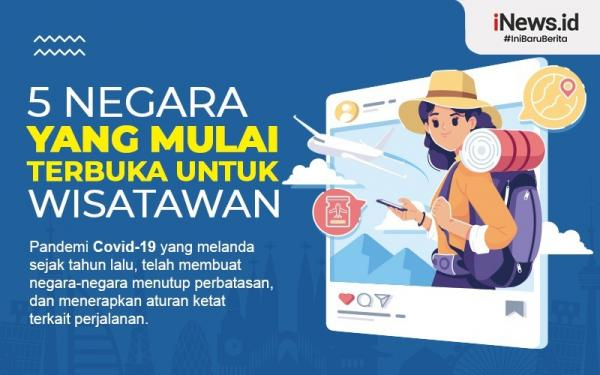 Infografis Deretan Negara Mulai Terima Kunjungan Wisatawan Asing