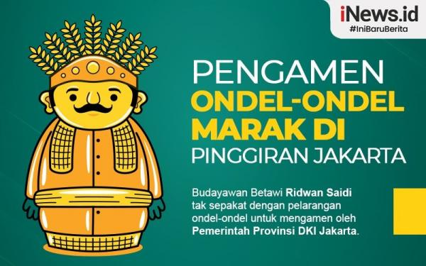 Infografis Fenomena Pengamen Ondel-Ondel Marak di Pinggiran Jakarta