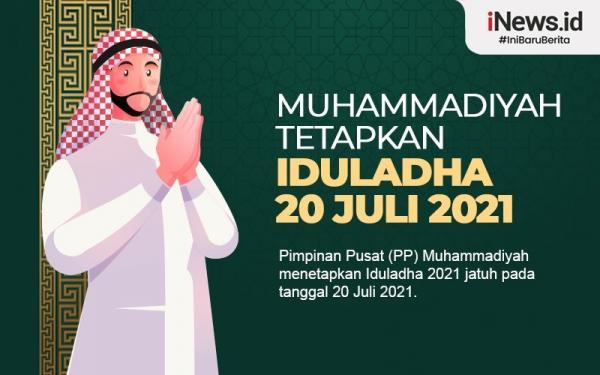 Infografis Muhammadiyah Tetapkan Iduladha 20 Juli 2021