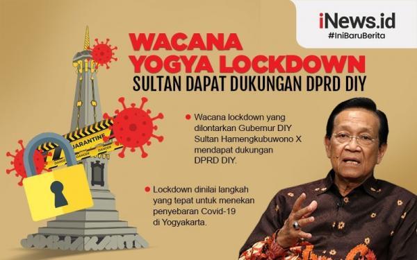 Infografis Sultan Wacanakan Lockdown untuk Menekan Penyebaran Covid-19