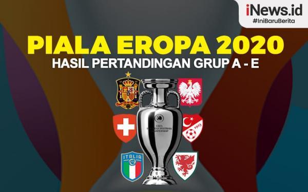Infografis Hasil Euro 2020 Semalam: Italia Juara Grup A