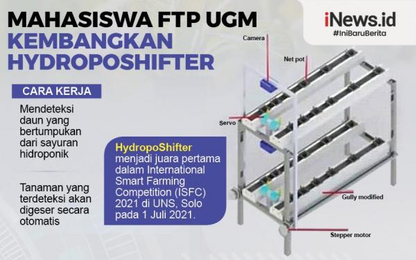 Infografis Mahasiswa FTP UGM Kembangkan HydropoShifter