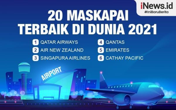 Infografis Maskapai Penerbangan Terbaik Dunia 2021