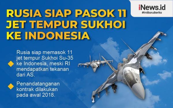 Infografis Rusia Siap Pasok 11 Pesawat Tempur Sukhoi ke RI