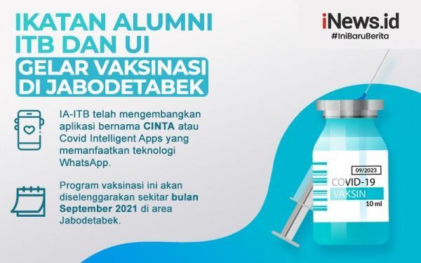 Infografis Ikatan Alumni ITB dan UI Gelar Vaksinasi Covid-19 di Jabodetabek