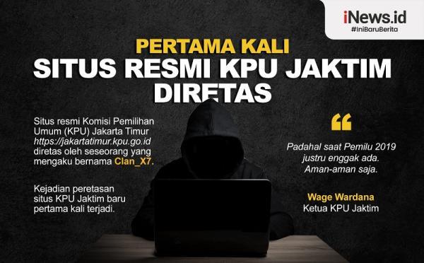 Infografis Situs KPU Jakarta Timur Diretas