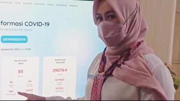 Gegara Terlambat Input Data Kematian, Kabupaten Cirebon Terperosok ke PPKM Level 4