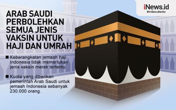 Infografis Arab Saudi Perbolehkan Semua Jenis Vaksin untuk Haji dan Umrah