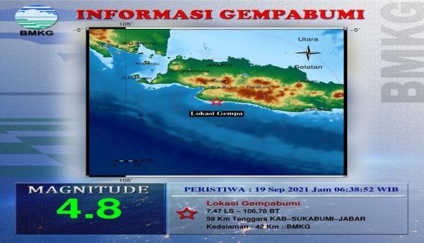 BMKG Sebut Gempa Bumi di Pantai Sukabumi akibat Aktivitas  Megathrust