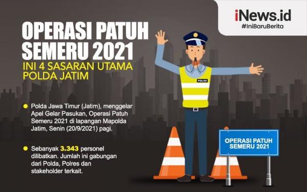Infografis Operasi Patuh Semeru 2021, Ini 4 Sasaran Utama Polda Jatim