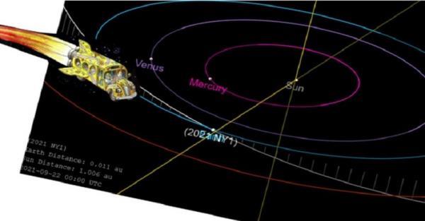 Asteroid 2021 NY1 Akan Mengorbit Dekat ke Bumi
