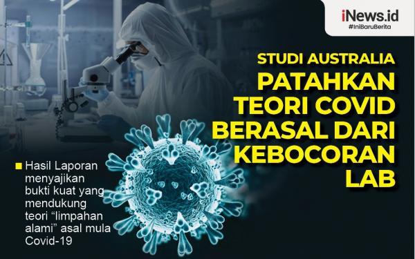 Infografis Studi Australia Patahkan Teori Asal-usul Covid dari Kebocoran Lab