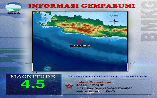 Setelah Sukabumi, Giliran Garut Diguncang Gempa Bumi Tektonik Berkekuatan M4,5
