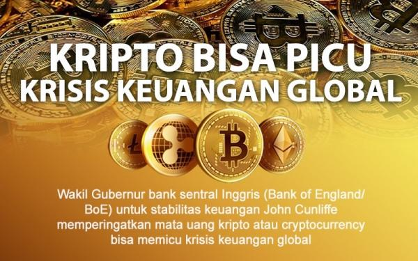 Infografis Kripto Bisa Picu Krisis Keuangan Global