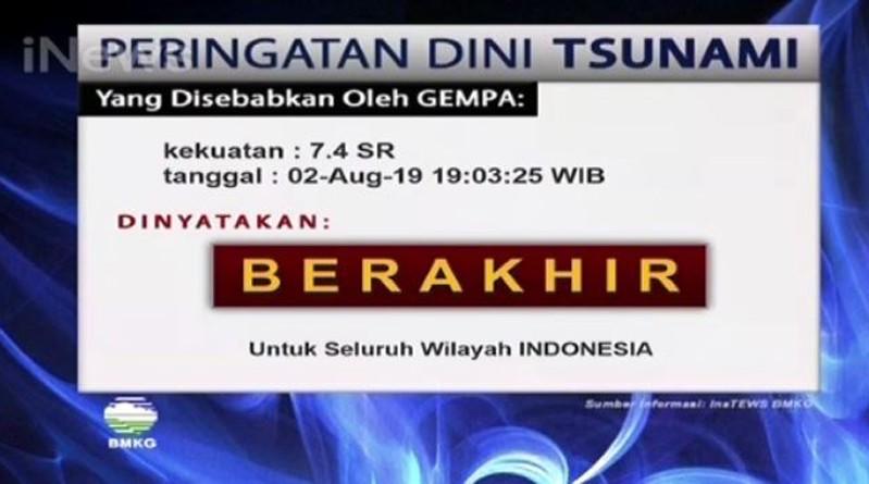 BMKG: Peringatan Dini Tsunami Gempa Banten M 7,4 Berakhir