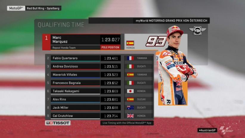 Marquez Rebut Pole Position MotoGP Austria, Quartararo Tercepat Kedua