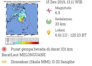 Gempa Melonguane Magnitudo 6,9, Ini Penjelasan BMKG