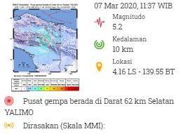 Gempa M 5,2 Guncang Yalimo Papua, BMKG: Getaran Dipicu Aktivitas Sesar Lokal